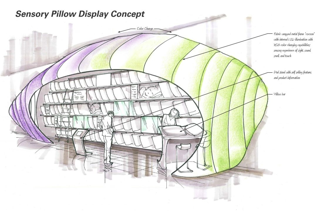This hand sketch shows a wall full of pillows on display with a cocoon shaped awning that transitions in color from purple to green.